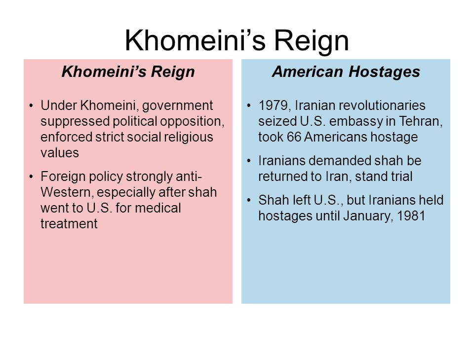Khomeini's Reign Khomeini's Reign American Hostages