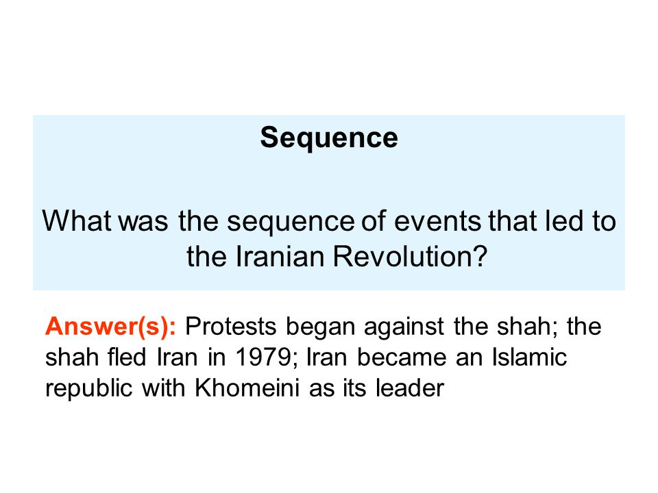 What was the sequence of events that led to the Iranian Revolution