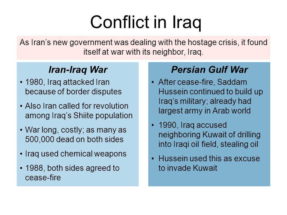 Conflict in Iraq Iran-Iraq War Persian Gulf War