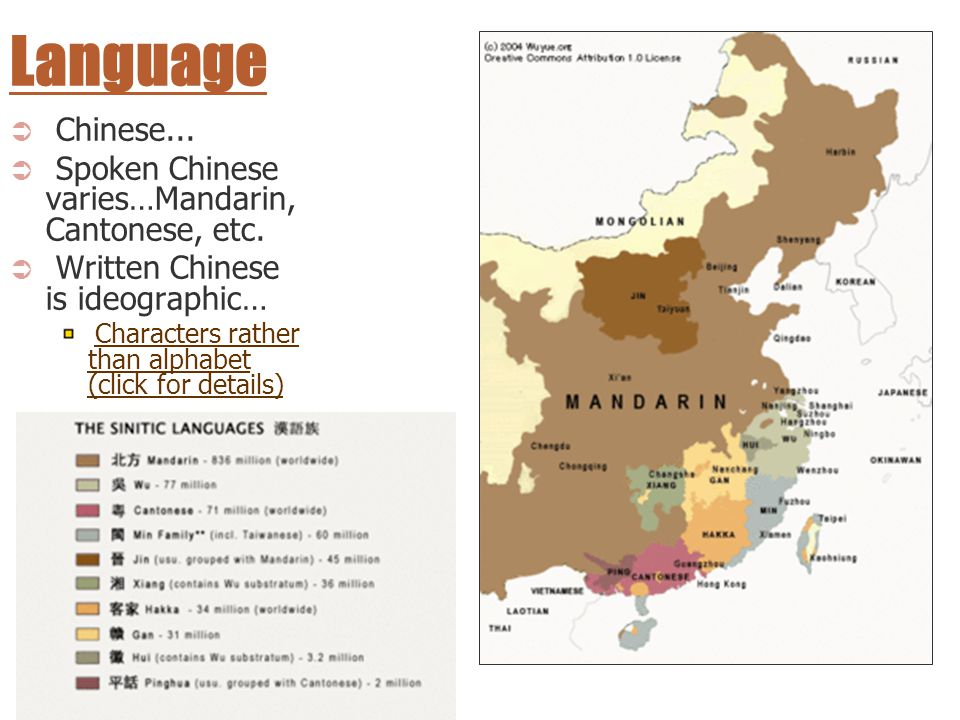 Language Chinese... Spoken Chinese varies…Mandarin, Cantonese, etc.
