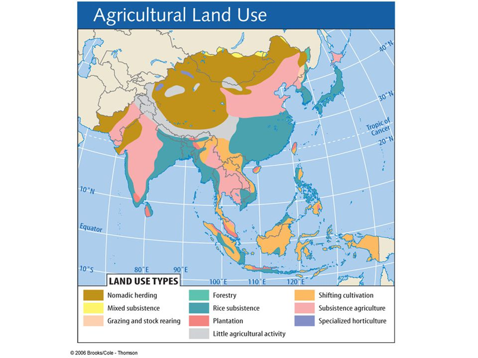Figure 10.7: Land use in Monsoon Asia.