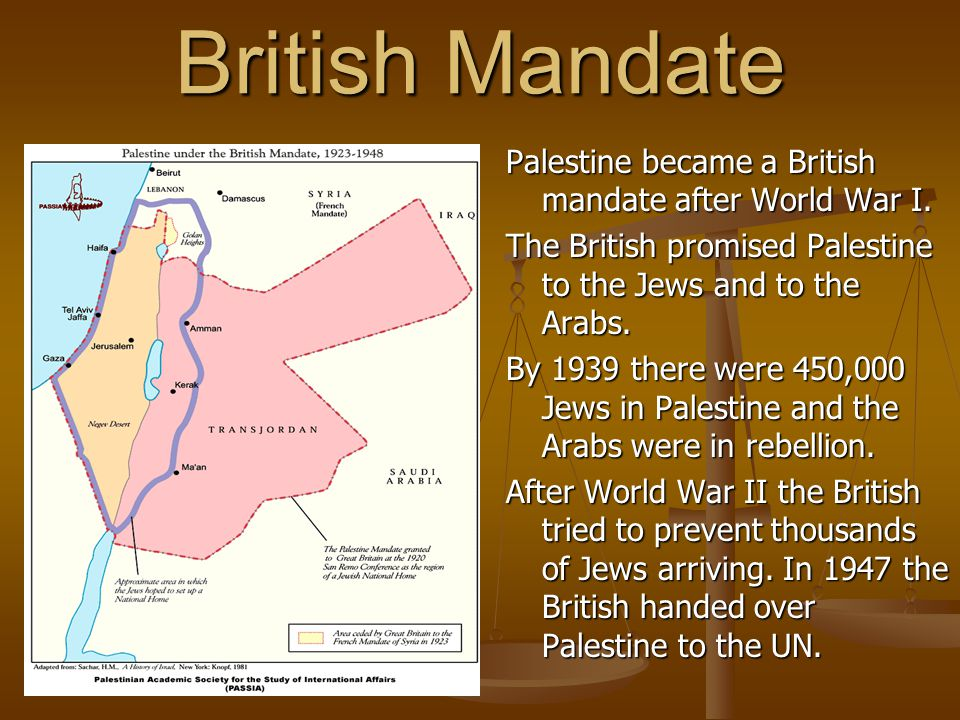 British Mandate Palestine became a British mandate after World War I.