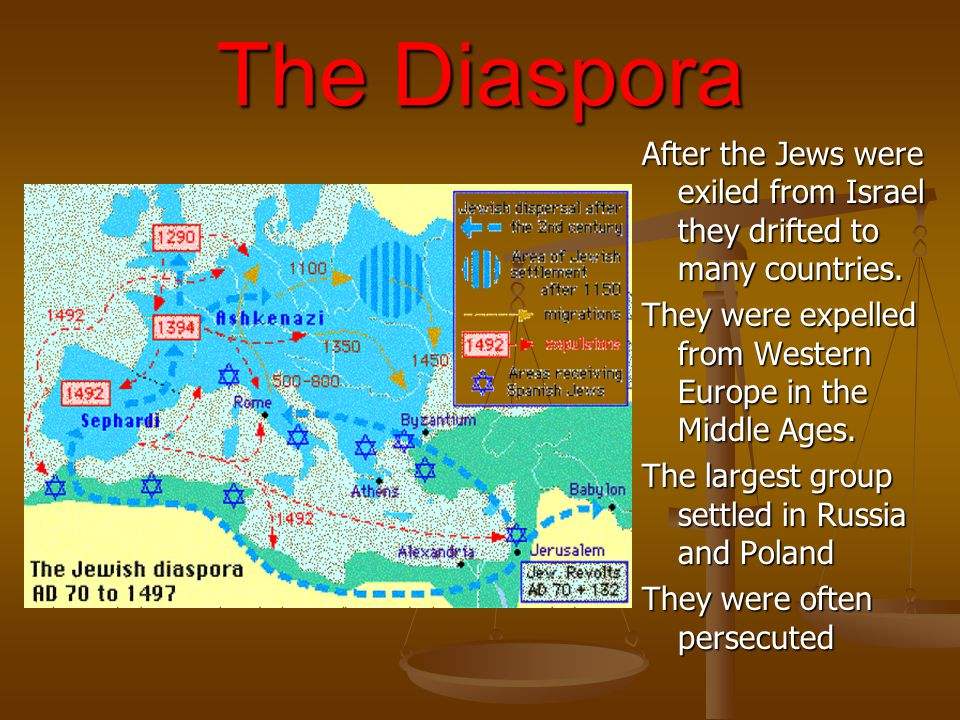 The Diaspora After the Jews were exiled from Israel they drifted to many countries. They were expelled from Western Europe in the Middle Ages.