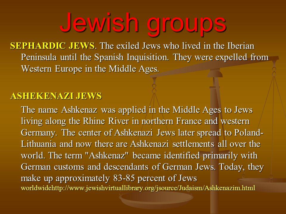 Jewish groups