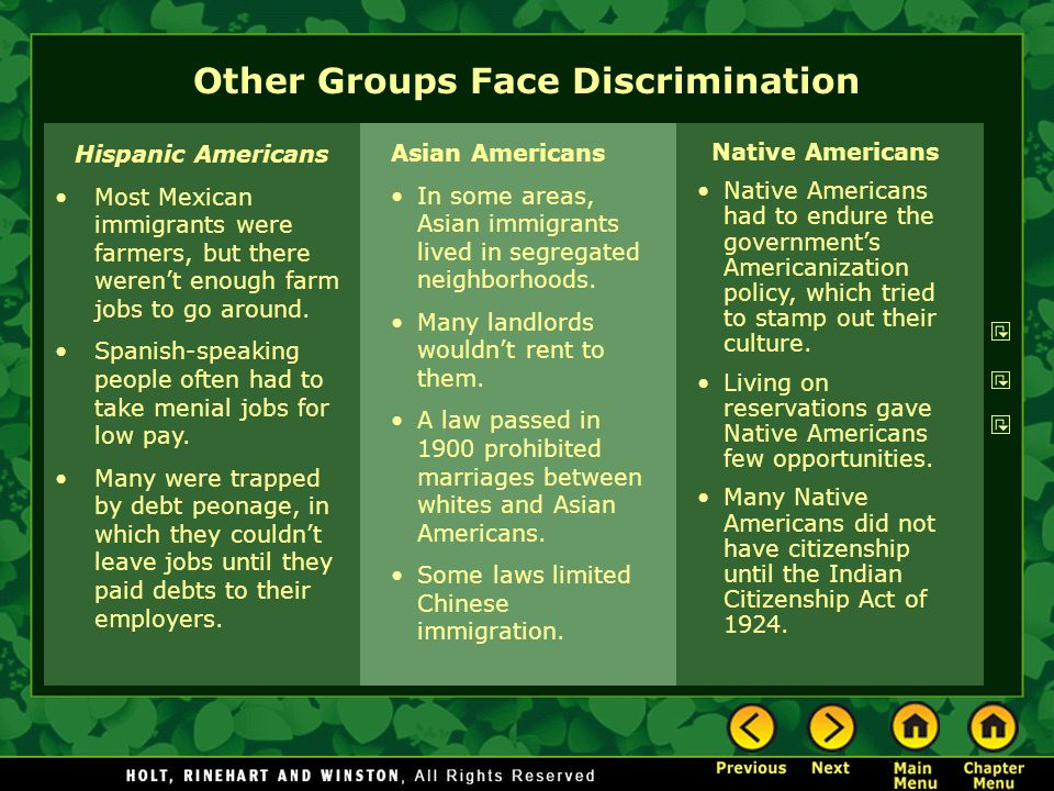 Other Groups Face Discrimination