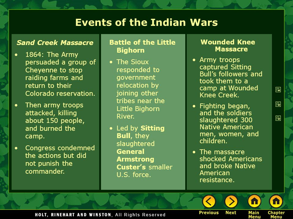 Events of the Indian Wars