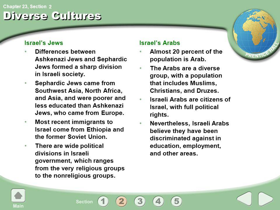 Diverse Cultures Israel's Jews