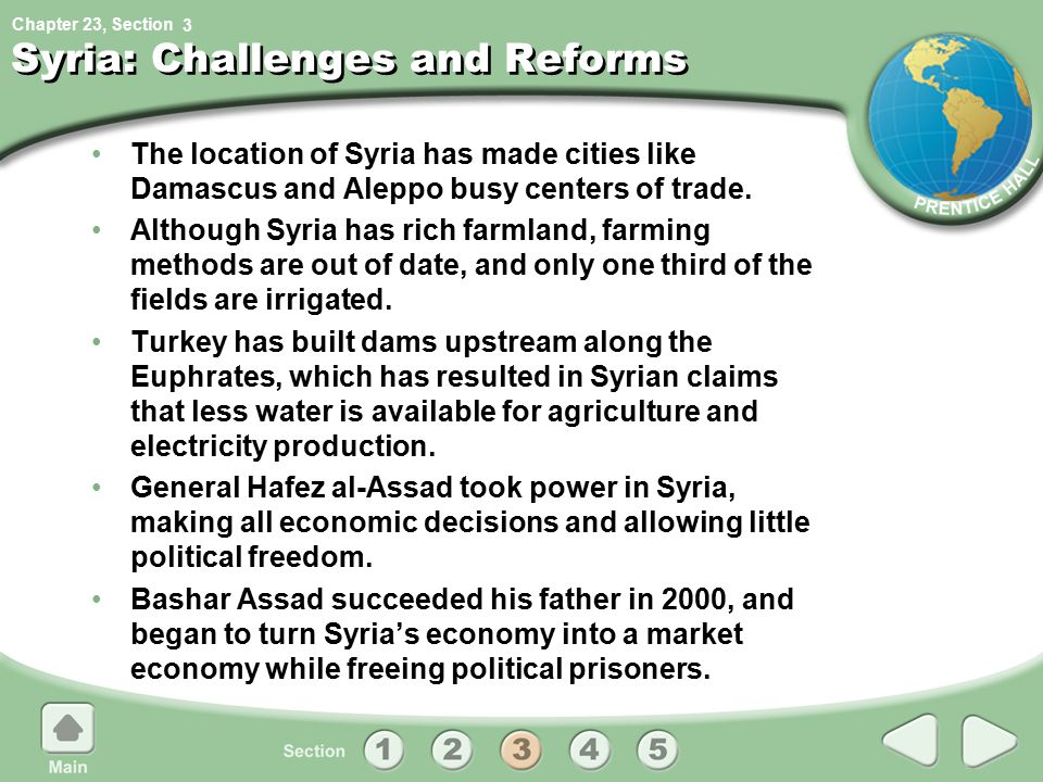 Syria: Challenges and Reforms