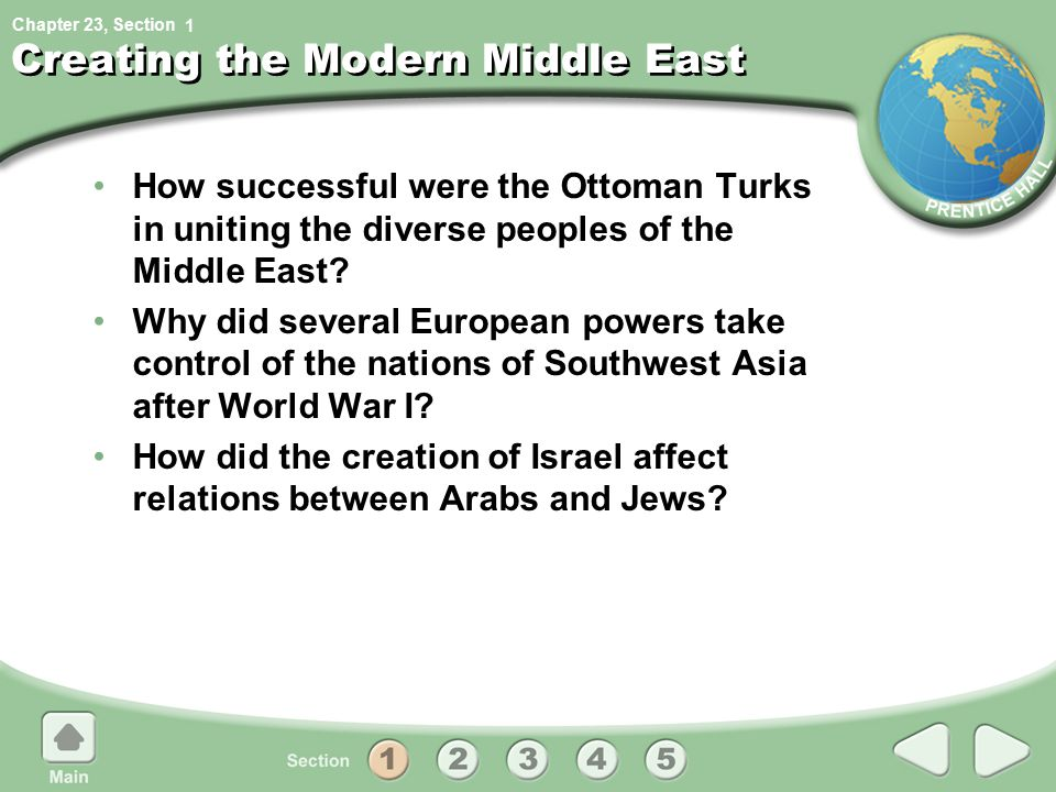 Creating the Modern Middle East
