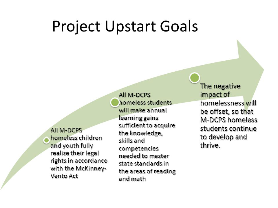 4/11/2017 Project Upstart Goals. All M-DCPS homeless children and youth fully realize their legal rights in accordance with the McKinney-Vento Act.
