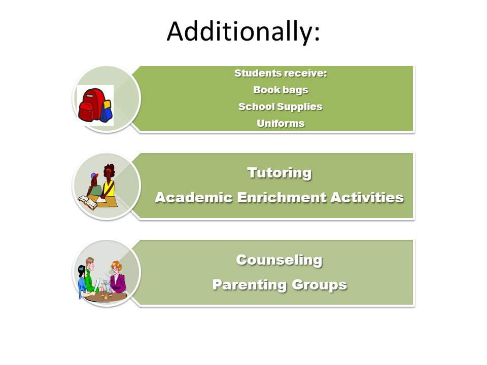 Academic Enrichment Activities