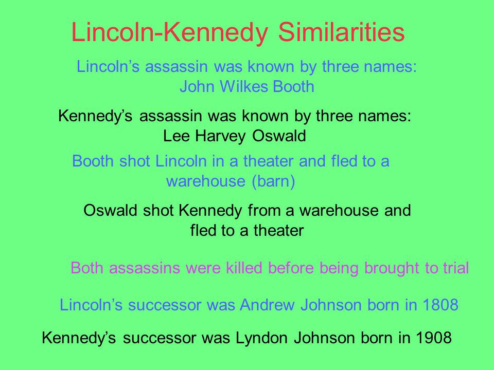 Lincoln-Kennedy Similarities