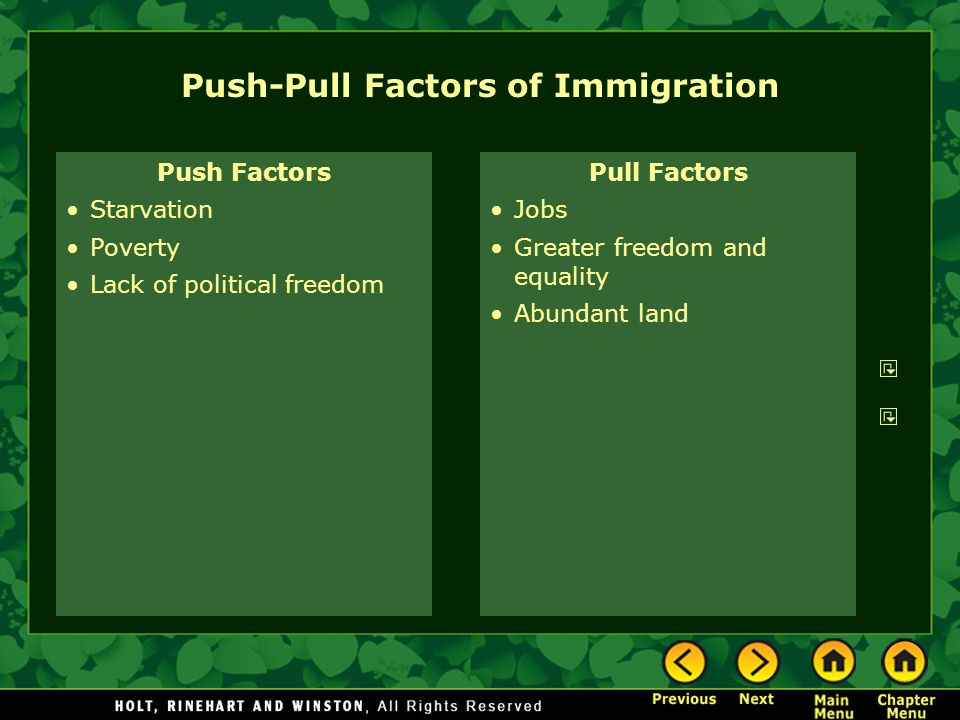 Push-Pull Factors of Immigration