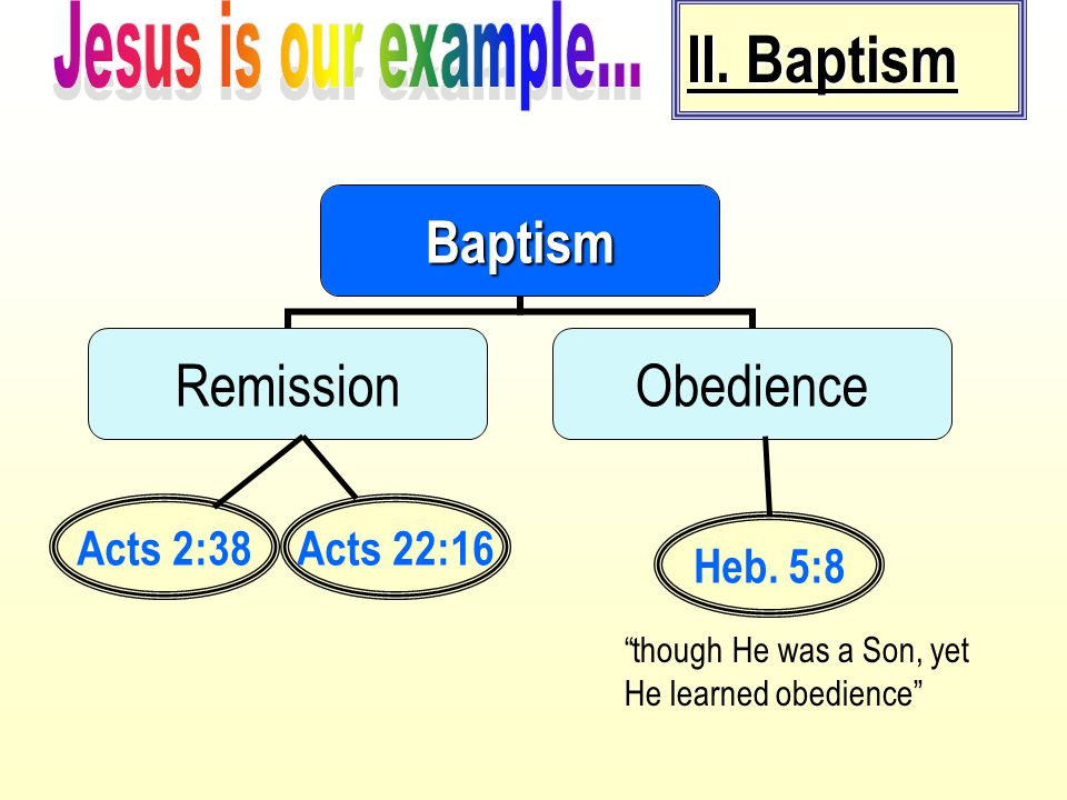 II. Baptism Jesus is our example... Acts 2:38 Acts 22:16 Heb. 5:8
