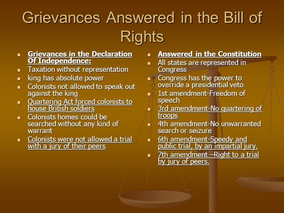 Grievances Answered in the Bill of Rights