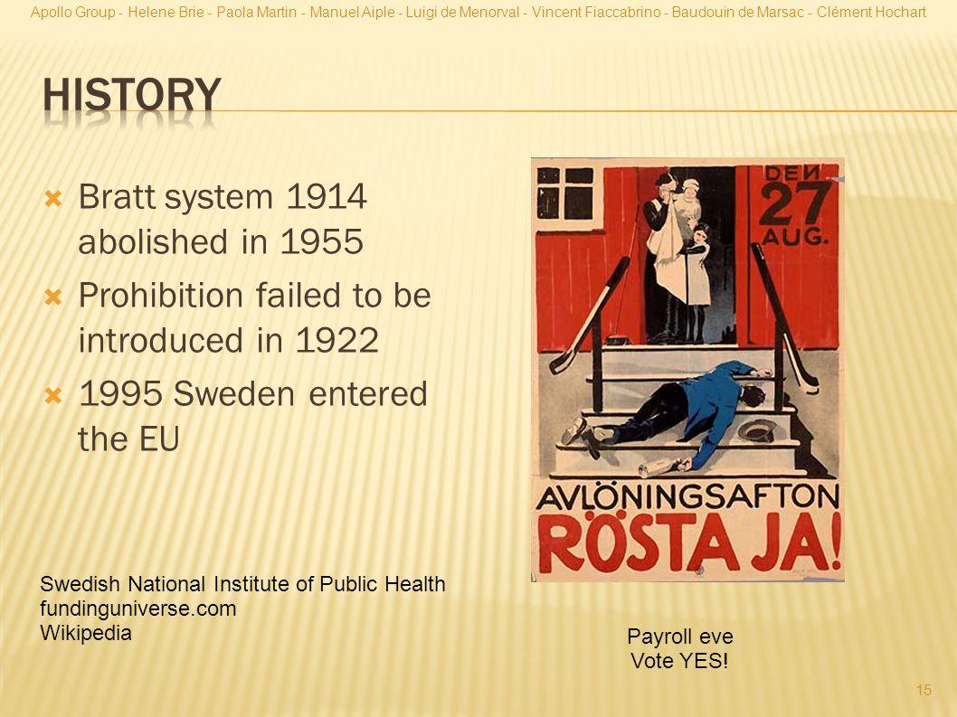 History Bratt system 1914 abolished in 1955