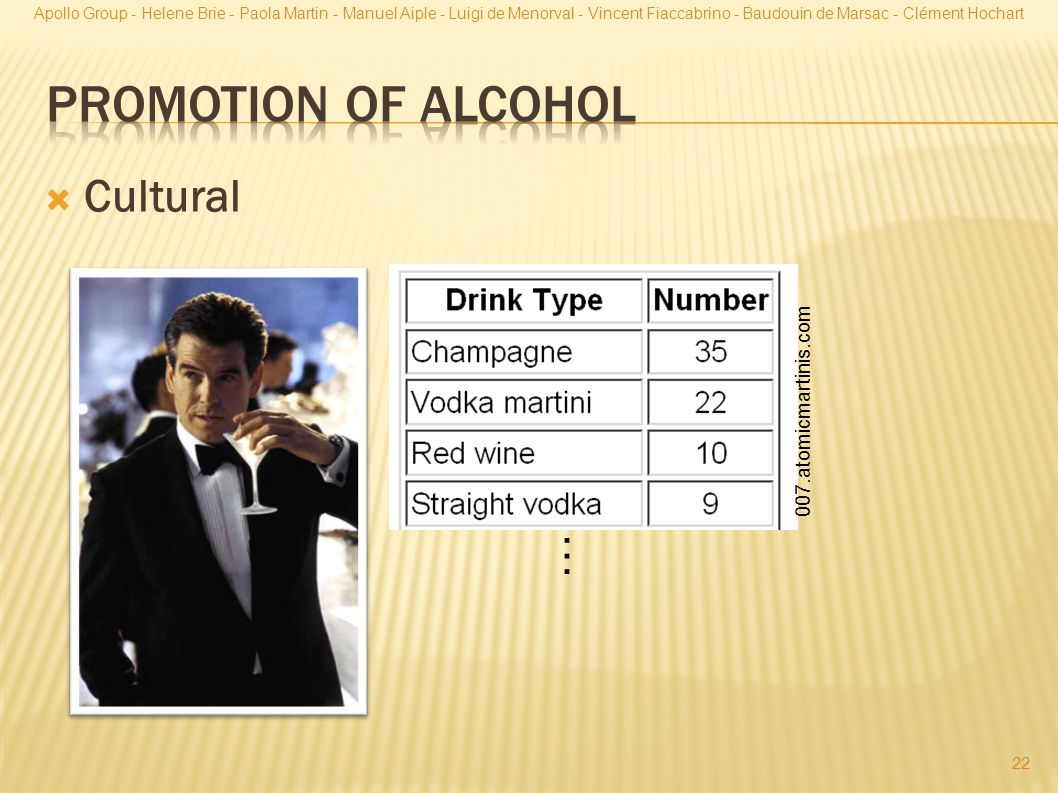 Promotion of Alcohol Cultural … 007.atomicmartinis.com