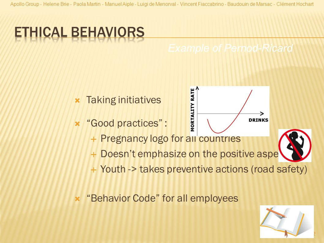 Ethical behaviors Example of Pernod-Ricard Taking initiatives