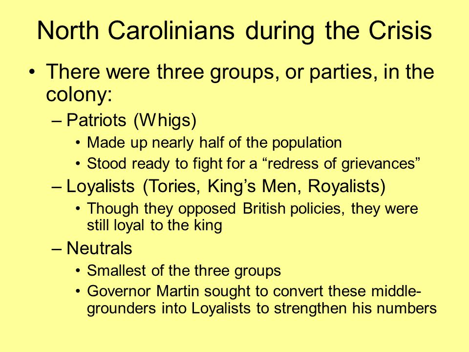 North Carolinians during the Crisis