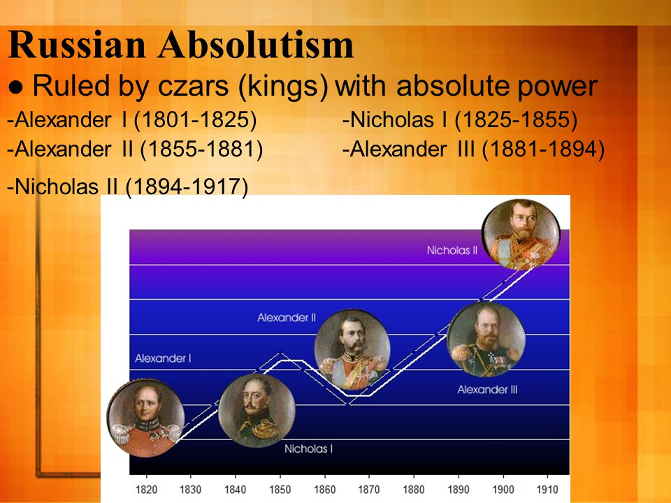 Russian Absolutism Ruled by czars (kings) with absolute power