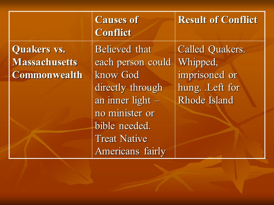 Causes of Conflict Result of Conflict. Quakers vs. Massachusetts Commonwealth.
