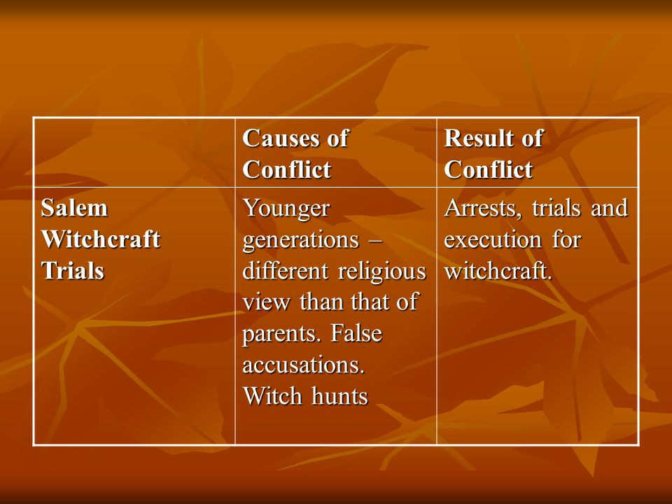 Causes of Conflict Result of Conflict. Salem Witchcraft Trials.
