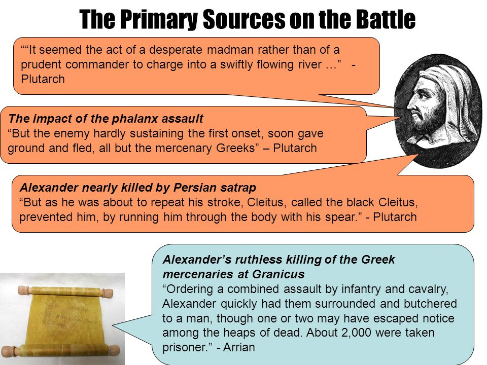 The Primary Sources on the Battle