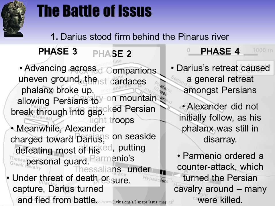 The Battle of Issus 1. Darius stood firm behind the Pinarus river