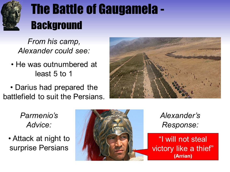 The Battle of Gaugamela - Background