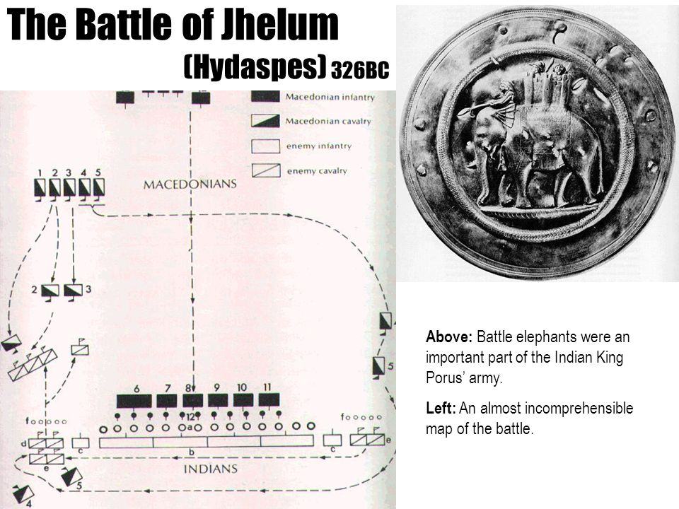 The Battle of Jhelum (Hydaspes) 326BC