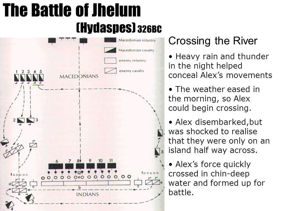The Battle of Jhelum (Hydaspes) 326BC Crossing the River