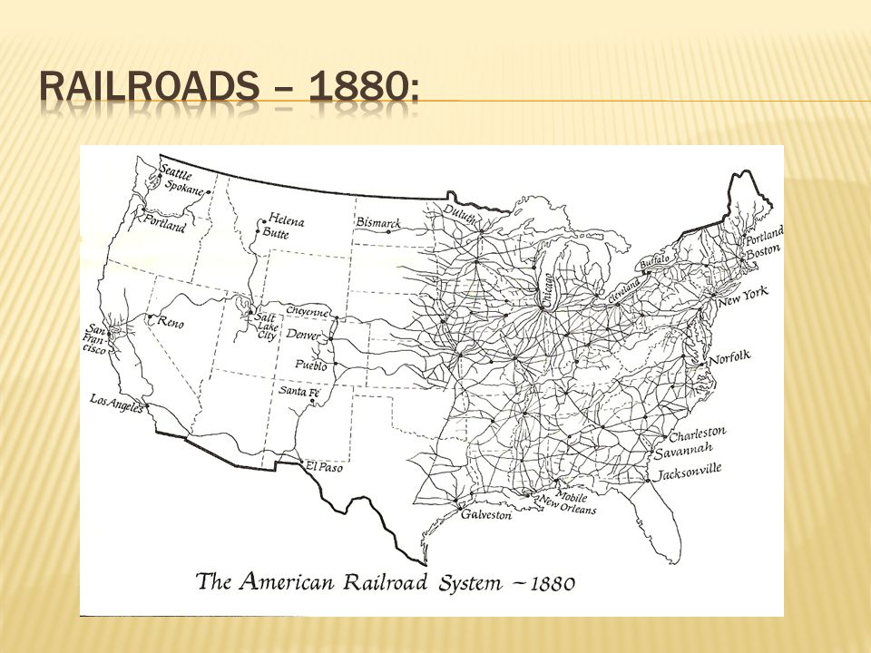 Railroads – 1880: