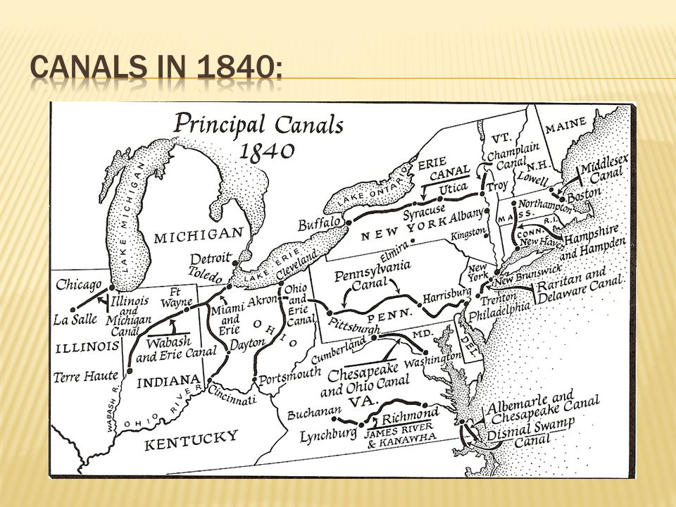 Canals in 1840: