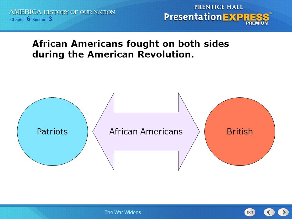 African Americans fought on both sides during the American Revolution.