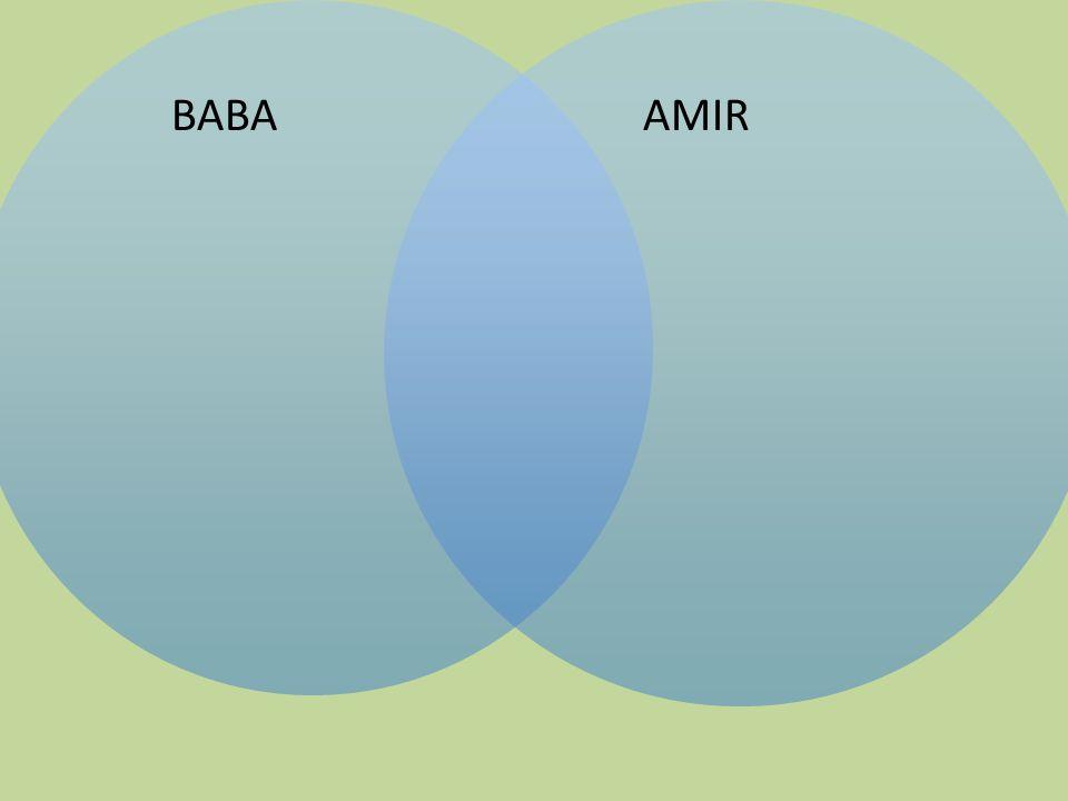 BABA AMIR.