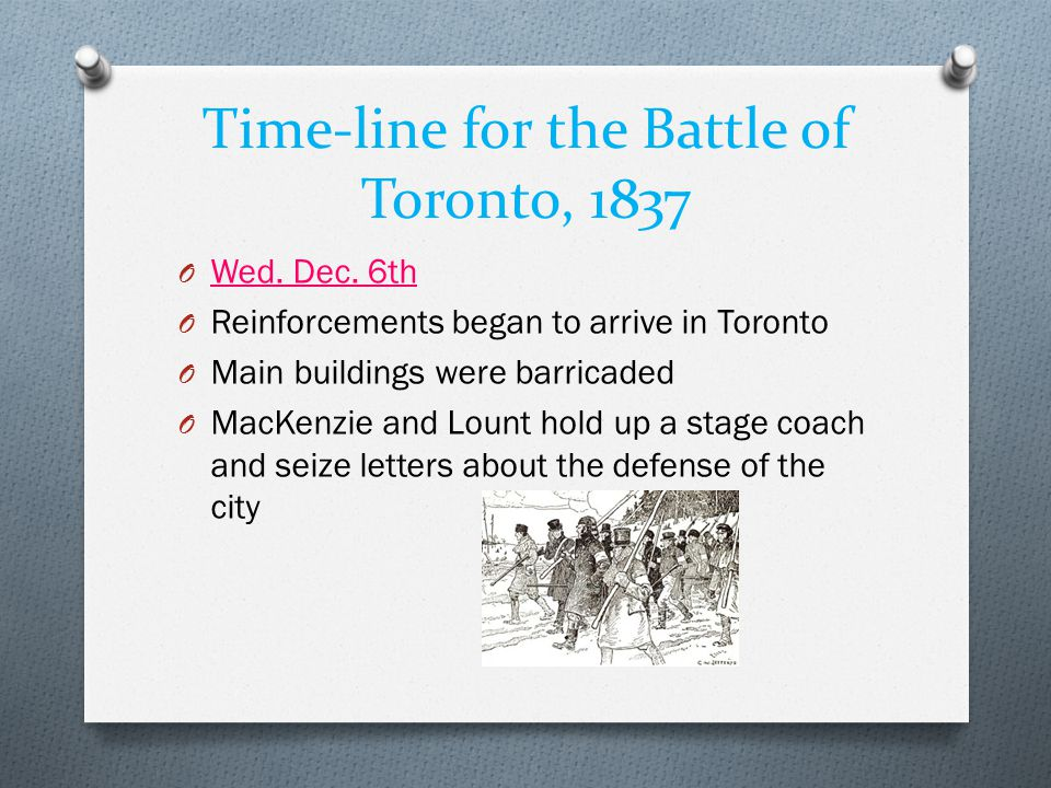Time-line for the Battle of Toronto, 1837