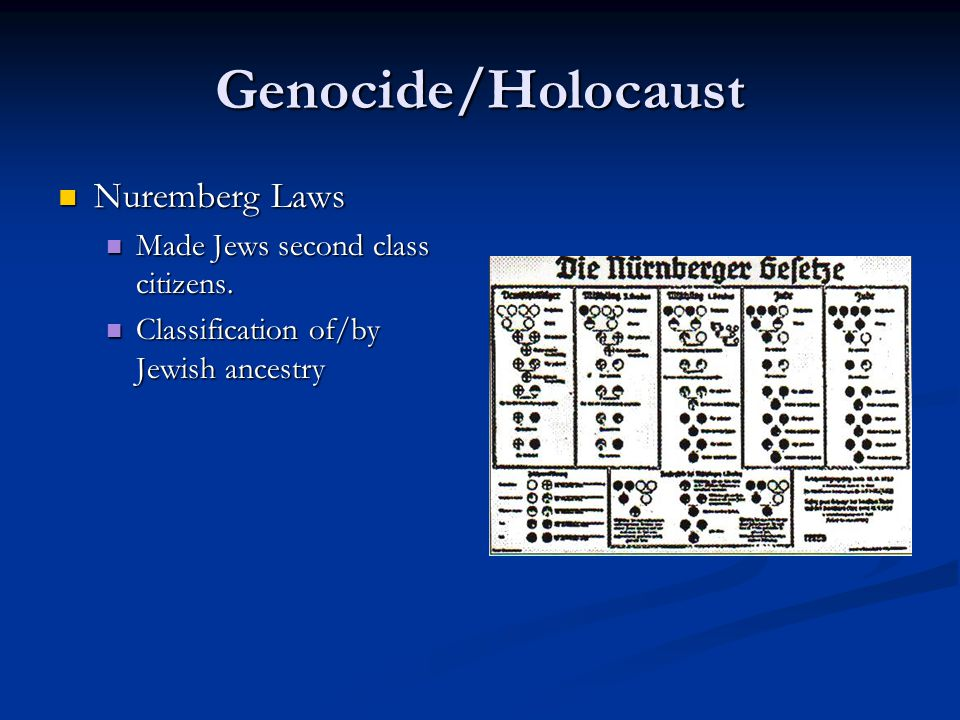 Genocide/Holocaust Nuremberg Laws Made Jews second class citizens.