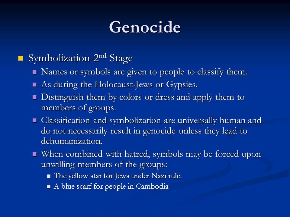Genocide Symbolization-2nd Stage