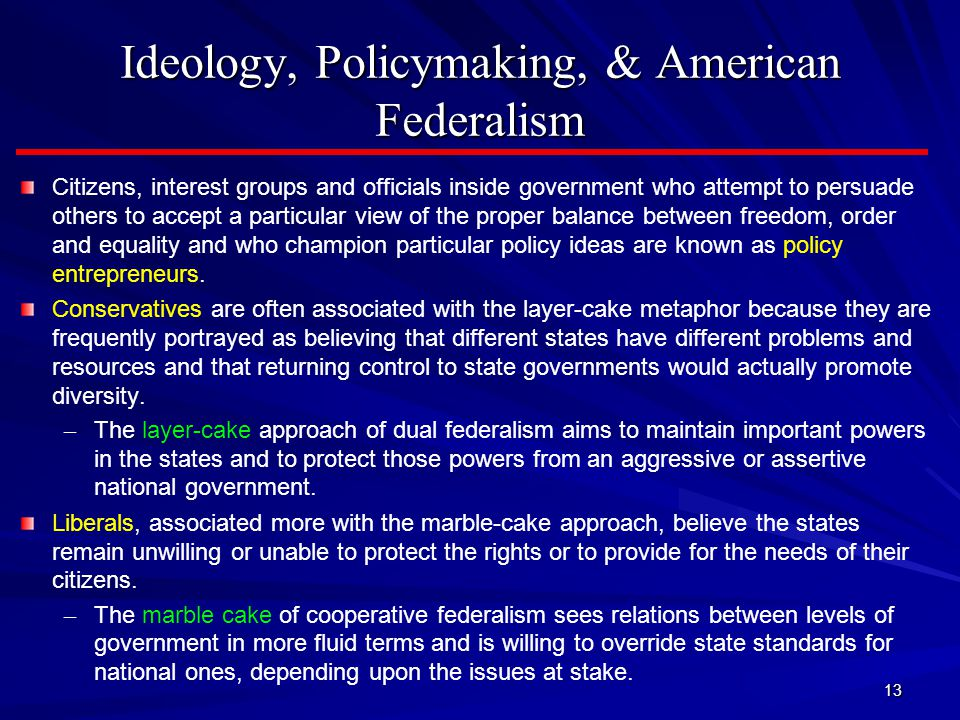 Ideology, Policymaking, & American Federalism