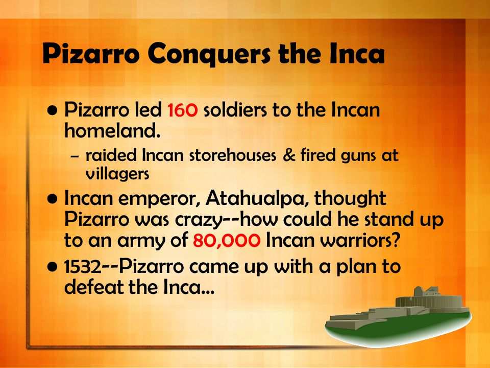 Pizarro Conquers the Inca
