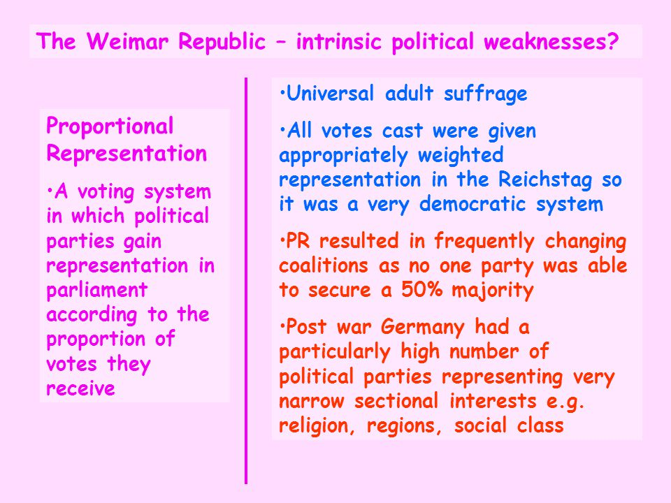 The Weimar Republic – intrinsic political weaknesses