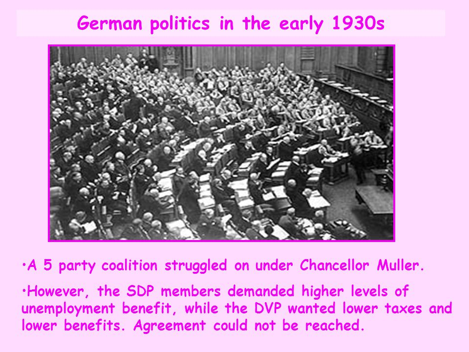 German politics in the early 1930s