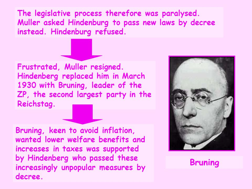 The legislative process therefore was paralysed