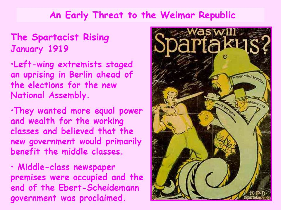 An Early Threat to the Weimar Republic