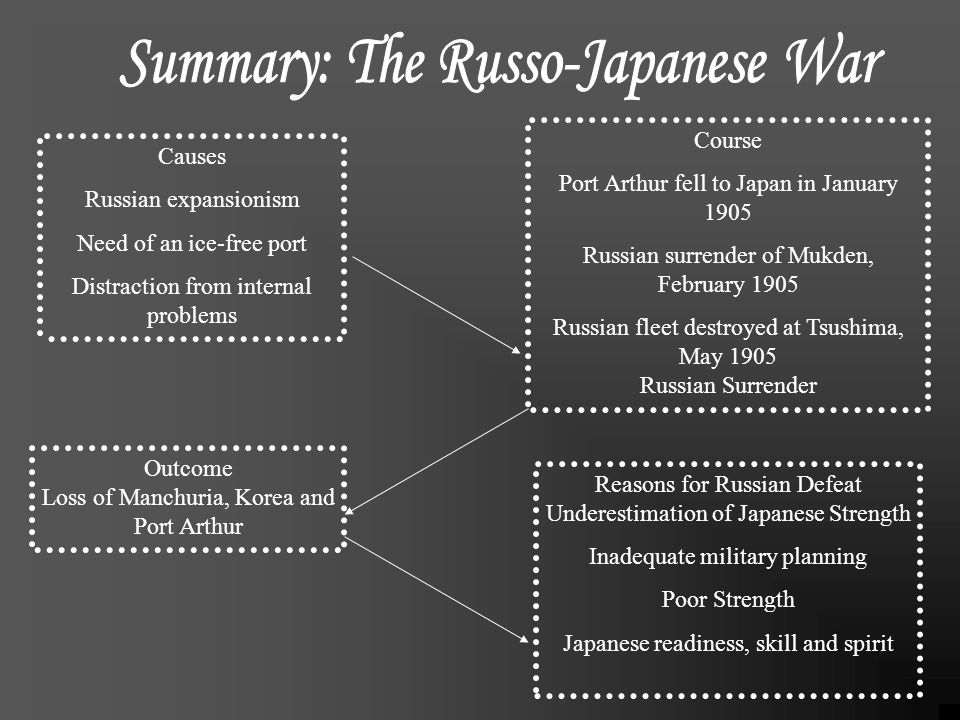 Summary: The Russo-Japanese War
