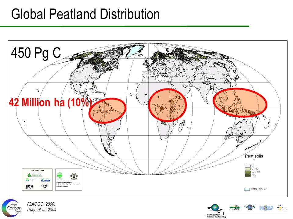 Global Peatland Distribution