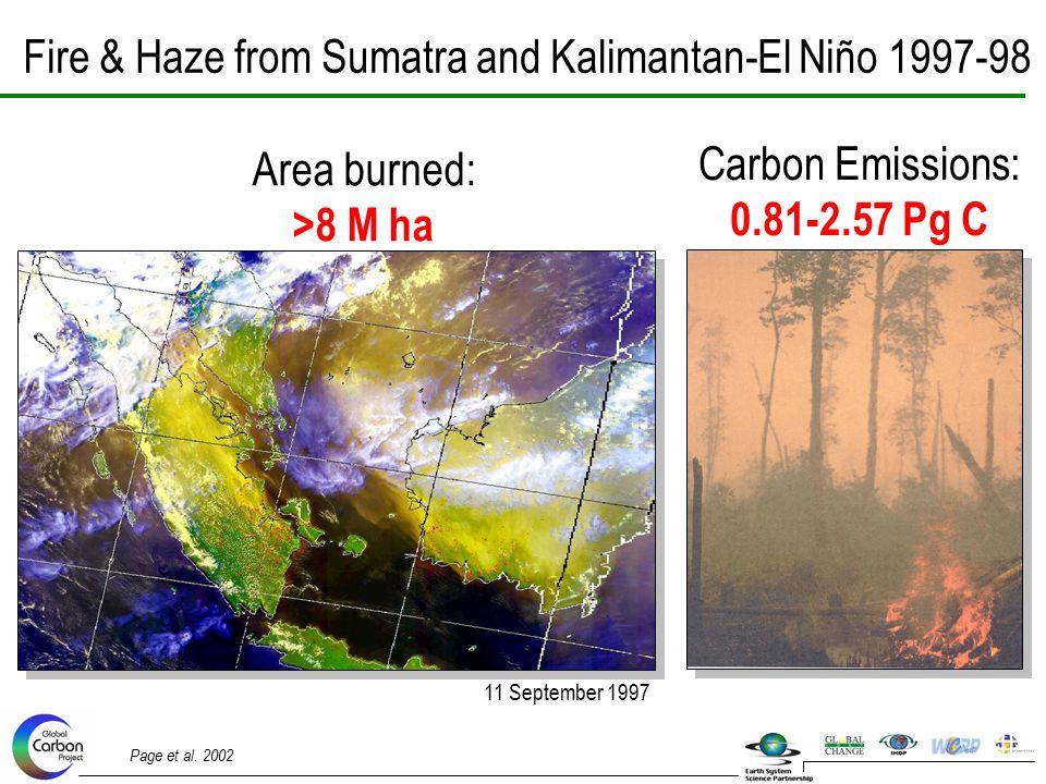 Fire & Haze from Sumatra and Kalimantan-El Niño 1997-98