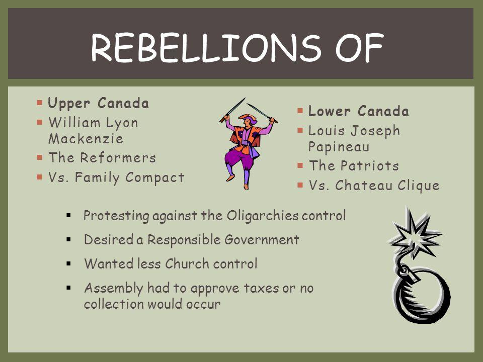 REBELLIONS OF Upper Canada William Lyon Mackenzie The Reformers