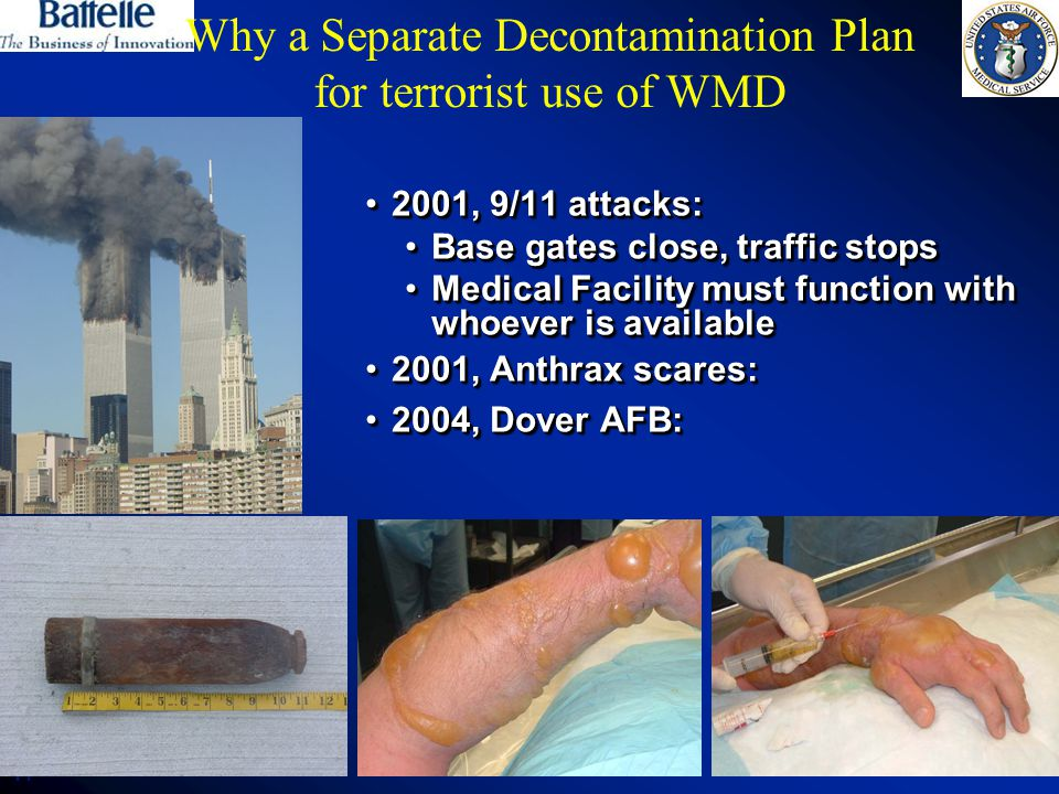 Why a Separate Decontamination Plan for terrorist use of WMD