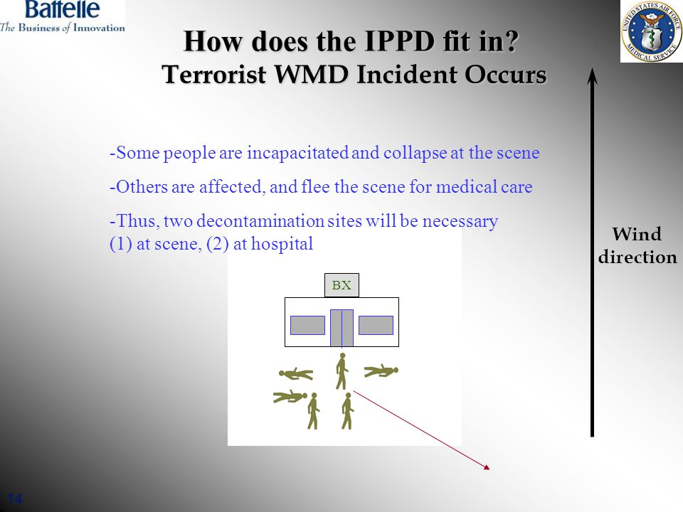 Terrorist WMD Incident Occurs